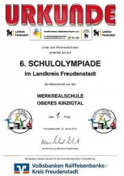 Urkunde WRS